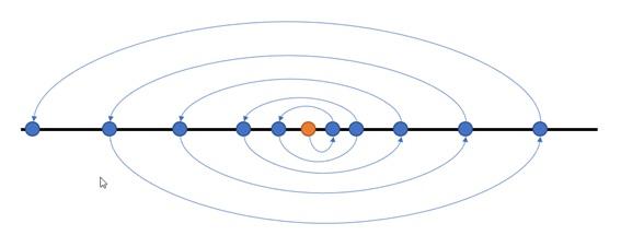 Estructura narrativa de Proyecto Marte